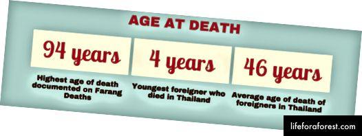 (Кредит: Farrang-Deaths.com)