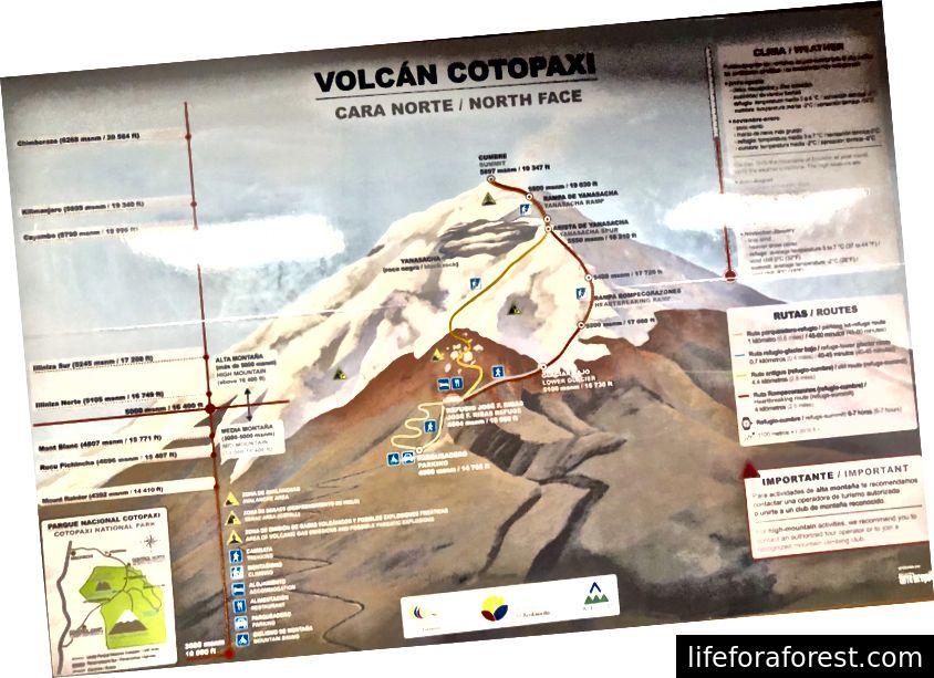 Et kart over de to rutene til toppen av Cotopaxis nordre side (vi tok det gule)