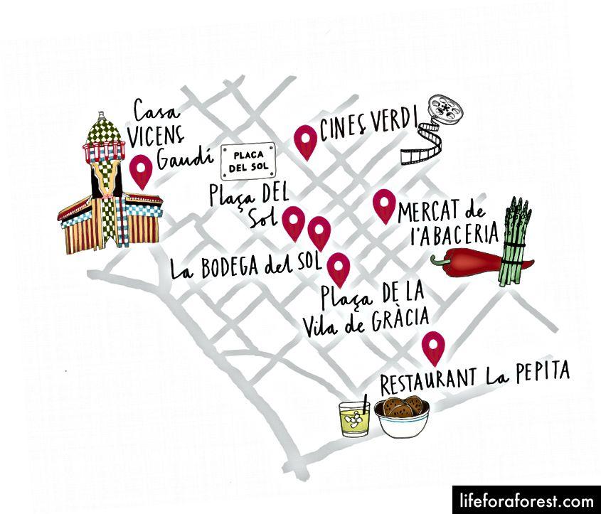 Vila de Gràcia