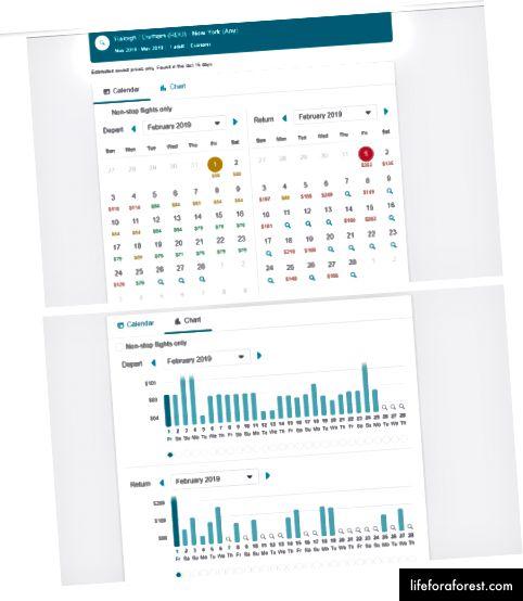 Skyscanner priskalender og prisgraf