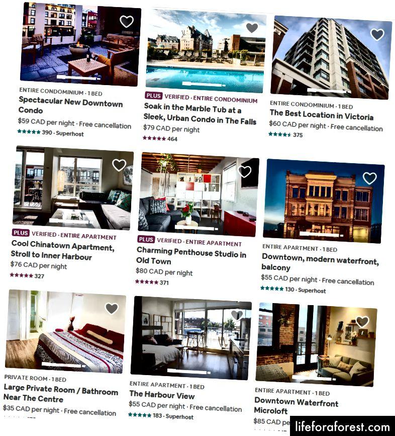 Airbnb giver dig mulighed for at vælge mellem private indkvarteringer eller delte boliger. Bare sørg for, at datoerne for din rejse er korrekte for at få en komplet liste over tilgængelige værter. * priser kan ændres baseret på søgningskriterier *