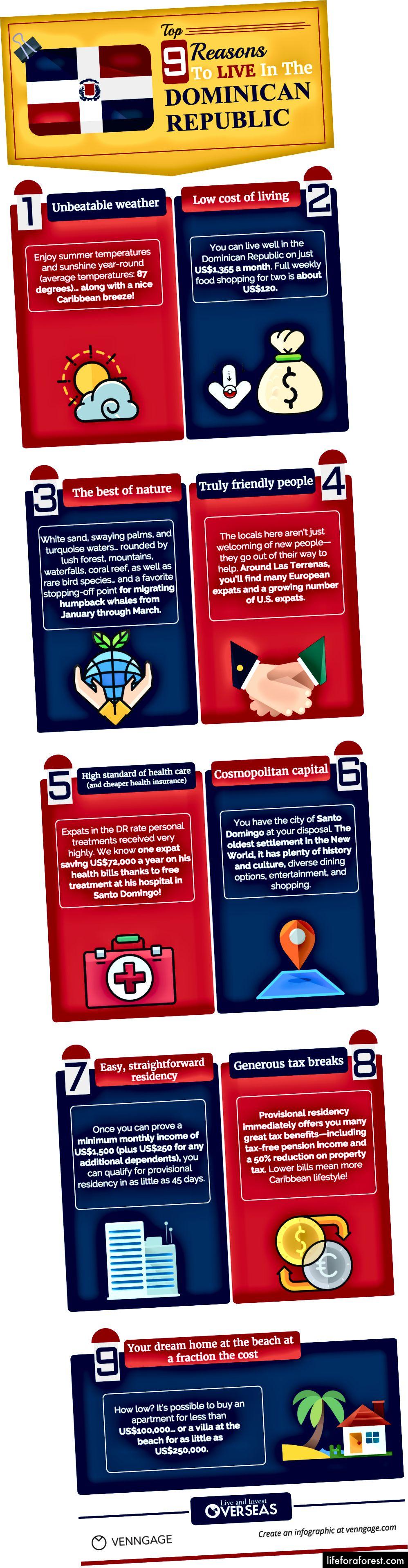 Cảm ơn Venngage.com đã minh họa 9 lý do hàng đầu của chúng tôi để sống ở Cộng hòa Dominican ngay bây giờ!