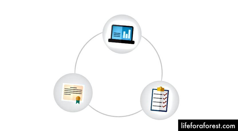 (تم تصميم عناصر الرسوم البيانية بواسطة Freepik من www.flaticon.com مع التعديلات)