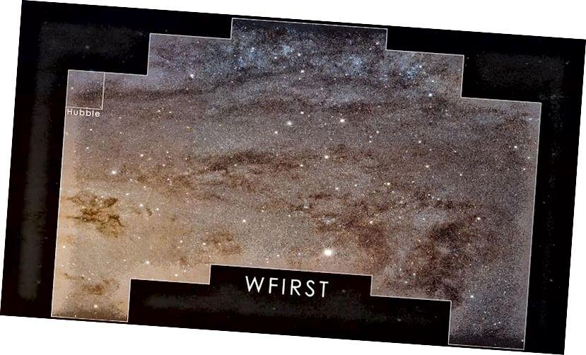 L'area di visualizzazione di Hubble (in alto a sinistra) rispetto all'area che WFIRST sarà in grado di visualizzare, alla stessa profondità, nella stessa quantità di tempo. La visione a largo campo di WFIRST ci consentirà di catturare un numero maggiore di supernove distanti che mai e ci consentirà di eseguire sondaggi profondi e ampi di galassie su scale cosmiche mai esplorate prima. Porterà una rivoluzione nella scienza, indipendentemente da ciò che trova. (NASA / GODDARD / WFIRST)