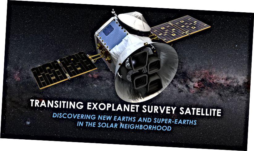 Das TESS-Weltraumteleskop soll im März 2018 an Bord eines SpaceX Falcon 9-Raumfahrzeugs starten. Quelle: NASA