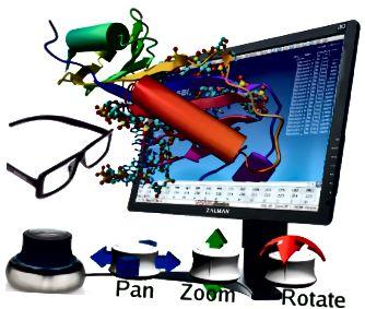 Molekularno modeliranje