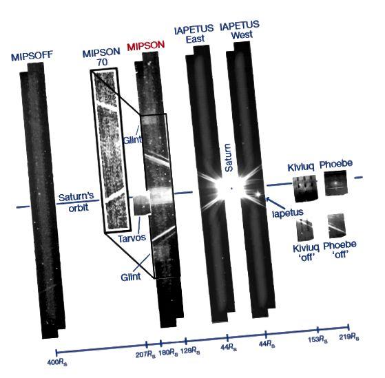 Figura 1, Verbischer et al. 2009. L'anello di Phoebe è ben visibile nel mosaico etichettato MIPSON, tra 128 e 180 raggi di Saturno. Le grandi linee diagonali sono solo artefatti osservativi.