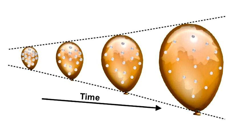 Die Ballon / Münz-Analogie des expandierenden Universums. Die einzelnen Strukturen (Münzen) dehnen sich nicht aus, die Abstände zwischen ihnen jedoch in einem expandierenden Universum. Bildnachweis: E. Siegel / Beyond The Galaxy.