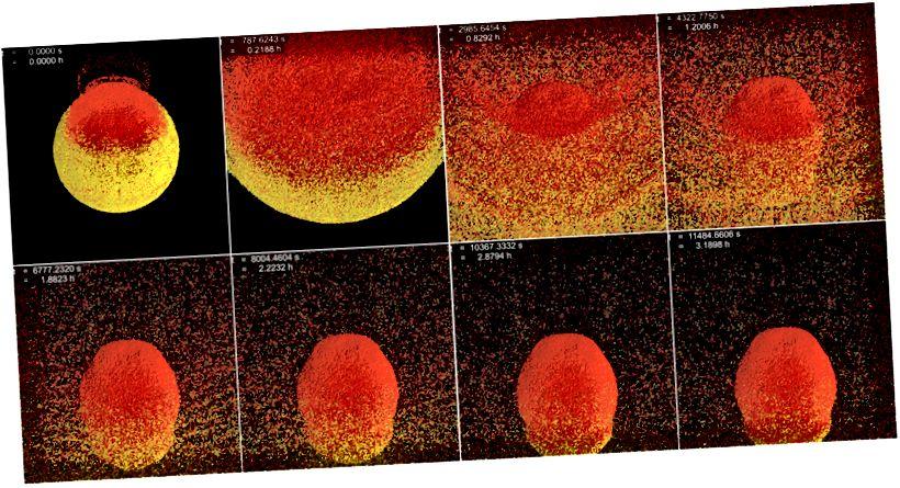 Гэта кадр за кадрам, які паказвае, як гравітацыя прымушае астэроідныя фрагменты зноў назапашвацца ў гадзіны пасля наступлення (Універсітэт Чарльза Эль Міра / Джон Джон Хопкінс)