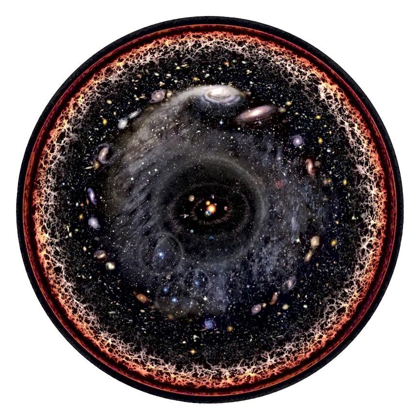 Logarithmische Skalenkonzeption des Künstlers des beobachtbaren Universums. (Wikipedia-Nutzer Pablo Carlos Budassi)