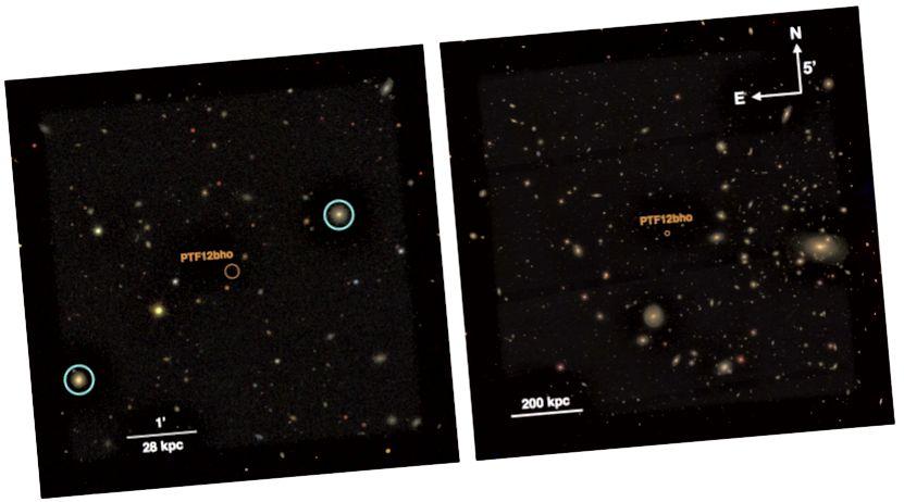 Sl. 10, Lunnan i sur. PFT12bho u dva različita SDSS polja svog doma, Klaster klastera.