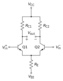 Schéma de principe d'un amplificateur différentiel