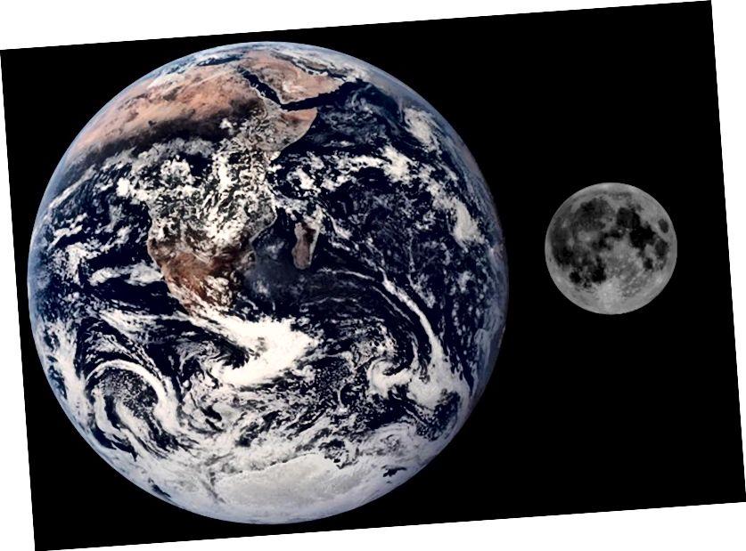 Зямля і Месяц, у маштабе, з пункту гледжання памеру і альбеда / адбівальнай здольнасці. Звярніце ўвагу на тое, наколькі слабым з'яўляецца Месяц, бо ён паглынае святло значна лепш, чым на Зямлі. Малюнак: NASA / Apollo 17.