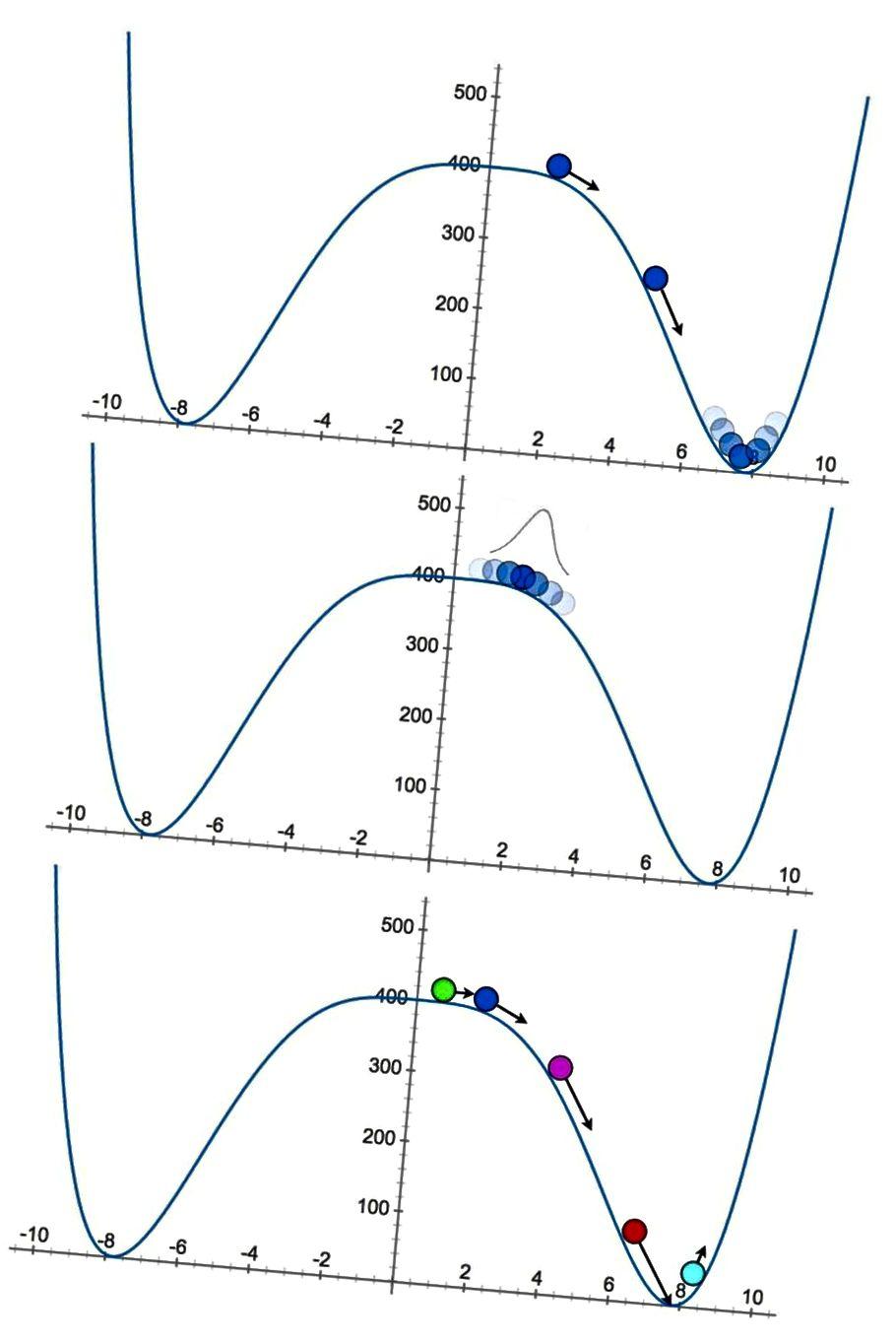 """Die Quantennatur der Inflation bedeutet, dass sie in einigen """"Taschen"""" des Universums endet und in anderen fortbesteht. Es muss den metaphorischen Hügel hinunter und ins Tal rollen, aber wenn es ein Quantenfeld ist, bedeutet die Ausbreitung, dass es in einigen Regionen endet, während es in anderen weitergeht. (E. SIEGEL / ÜBER DIE GALAXIE HINAUS)"""