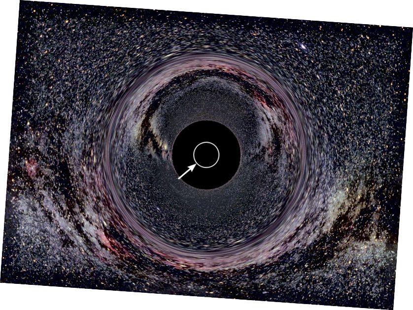 Siin Linnutee keskmes olev must auk, mida siin simuleeritakse, on Maa vaatevinklist suurim. Event Horizon Telescope peaks sel aastal välja tulema oma esimese pildiga, kuidas see keskse musta augu sündmuste horisont välja näeb. Valge ring tähistab musta augu Schwarzschildi raadiust. (UTE KRAUS, FÜÜSIKAALASTE HARIDUSRÜHM KRAUS, UNIVERSITÄT HILDESHEIM; TAUST: AXEL MELLINGER)