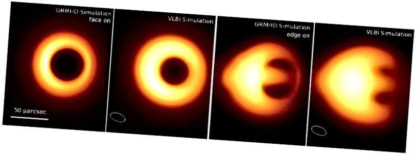 Orienteringsdiskenes orientering som enten frontvendt (venstre to paneler) eller kant-på (højre to paneler) kan meget ændre, hvordan det sorte hul ser ud for os. ('TIL EVENT HORIZON - DET SUPERMASSIVE SVART HOL I GALAKTISKE CENTRE', KLASSE. KVANTUM GRAV., FALCKE & MARKOFF (2013))