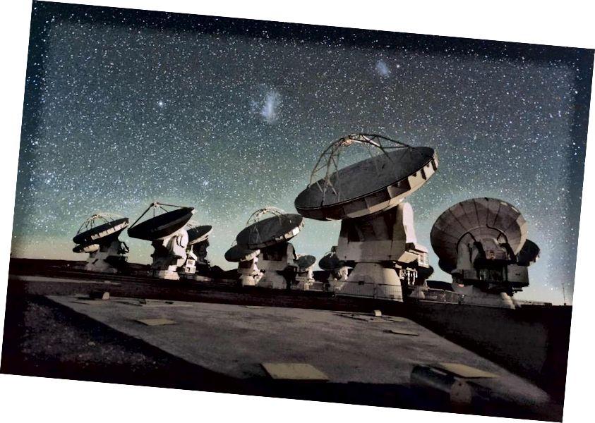 Atacama suurte millimeetrite / alammillimeetrite massiiv, nagu on pildistatud Magellaani pilvede kohal. ALMA osana aitab suur hulk üksteisega lähestikku asetsevaid nõusid luua paljudes piirkondades kõige detailsemaid pilte, samas kui väiksem arv kaugemaid roogasid aitab heledamates kohtades detaile täpsustada. (ESO / C. MALIN)