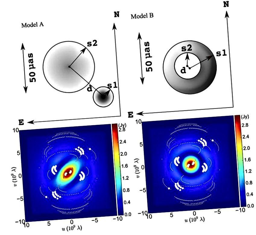 Kaks võimalikku mudelit, mis sobivad sündmuse horisontaalteleskoobi seniste andmetega, on juba varasem, 2018. aasta seisuga. Mõlemad näitavad keskpunkti asümmeetrilist sündmuste horisonti, mis on suurendatud Schwarzschildi raadiusega võrreldes, kooskõlas Einsteini üldise relatiivsuse prognoosidega. Täispilti pole avalikkusele veel avaldatud. (R.-S. LU ET AL, APJ 859, 1)