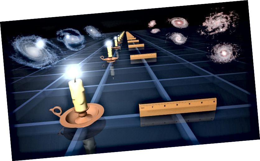 Стандартныя свечкі і стандартныя лінейкі - гэта два дадатковыя - але прынцыпова розныя - спосабы вымярэння адлегласці ў Сусвеце. Малюнак: NASA / JPL-Caltech.