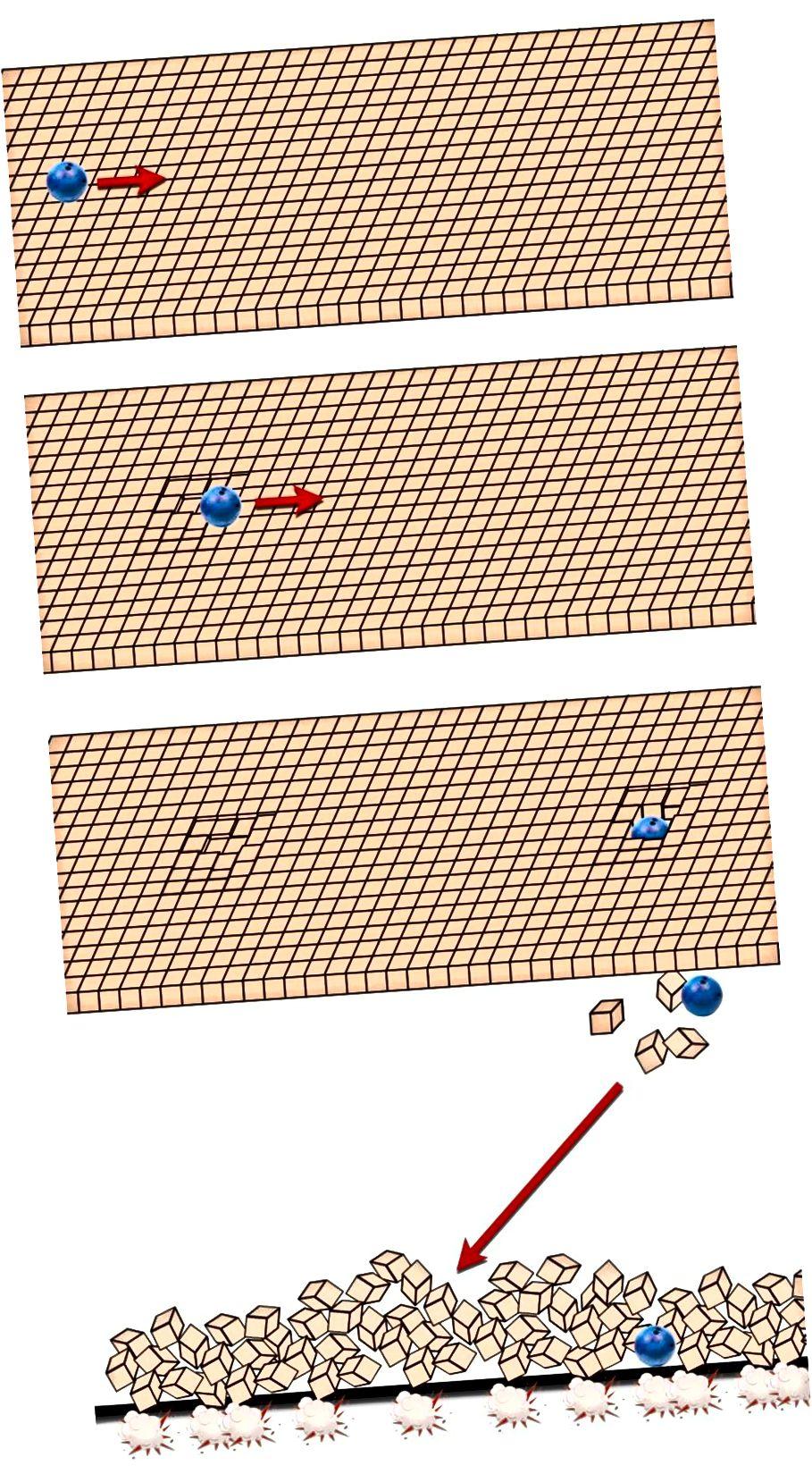 การเปรียบเทียบของลูกบอลที่เลื่อนผ่านพื้นผิวสูงคือเมื่อเงินเฟ้อยังคงอยู่ในขณะที่โครงสร้าง crumbling และปล่อยพลังงานแสดงถึงการแปลงพลังงานเป็นอนุภาค (E. Siegel)