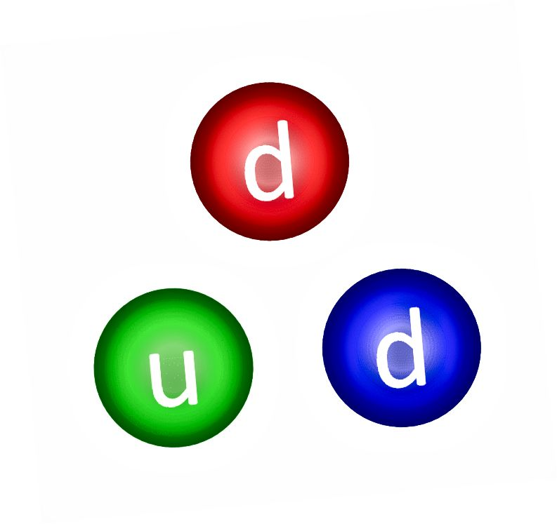 """Silna siła, działająca tak, jak działa z powodu istnienia """"ładunku koloru"""" i wymiany gluonów, jest odpowiedzialna za siłę, która utrzymuje jądra atomowe razem. Źródło zdjęcia: użytkownik Wikimedia Commons Qashqaiilove."""