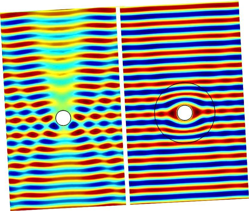 Злева: папярочны перасек бясконца доўгага цыліндру PEC з улікам плоскай хвалі. Можна назіраць раскіданыя палі. Справа: двухмерны плашч, распрацаваны з выкарыстаннем методыкі трансфармацыі оптыкі, выкарыстоўваецца для плашчы цыліндру. У гэтым выпадку рассейвання не адбываецца, і цыліндр электрамагнітна нябачны. Малюнак: Physicsch / Wikimedia Commons.