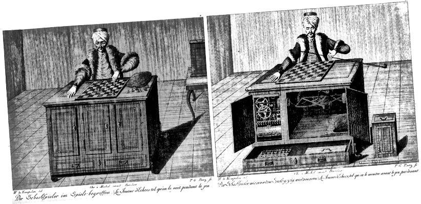 Der mechanische Türke, offen und geschlossen, wie im 19. Jahrhundert gezeichnet. Bildnachweis: Kupferstich von Karl Gottlieb von Windisch.