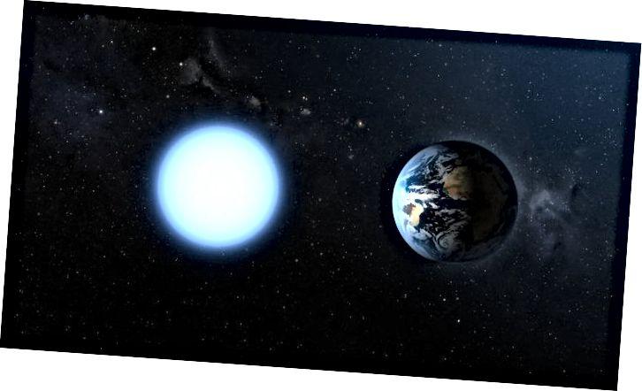 თეთრი ჯუჯა ვარსკვლავი სირიუს B დედამიწასთან შედარებით. წყარო: ESA