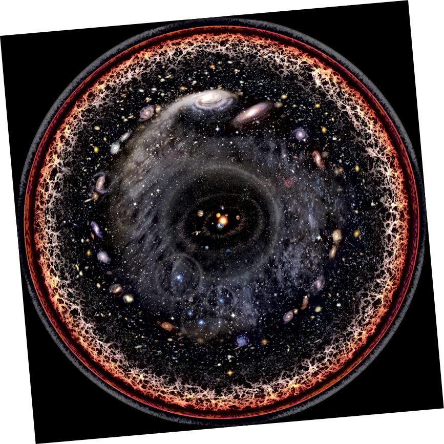 Որքան հեռու ենք նայում, մենք ավելի հեռու ենք ժամանակին դեպի մեր զարգացած պակաս զարգացած Տիեզերքը: Բայց միայն այն դեպքում, եթե Ընդհանուր հարաբերականությունը կիրառելի է և ղեկավարում է ընդարձակ տիեզերքը: Պատկերի վարկ. Վիքիպեդիայի օգտատեր Պաբլո Կառլոս Բուդասին: