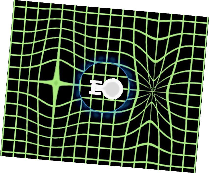 Ілюстрацыя асновы поля Star Trek, якая скарачае прастору перад ёй, падаўжаючы прастору за ім. Малюнак: Trekky0623 з англійскай Вікіпедыі.