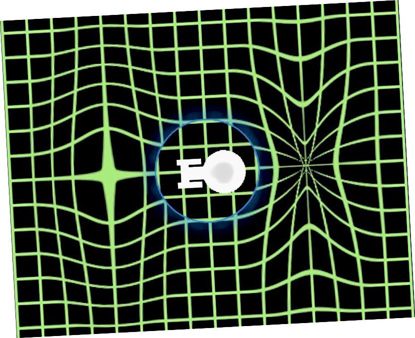 Ілюстрацыя асновы поля Star Trek, якая скарачае прастору перад ёй, падаўжаючы прастору за ім. Па нейкай прычыне Сару ніколі не загадвае карабку адскокваць, калі не ўпэўнена, ці спрацуе прывад спор. Малюнак: Trekky0623 з англійскай Вікіпедыі.