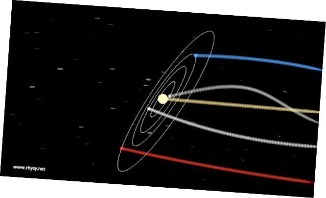 Ein genaues Modell, wie die Planeten die Sonne umkreisen, die sich dann in einer anderen Bewegungsrichtung durch die Galaxie bewegt. Beachten Sie, dass sich die Planeten alle in derselben Ebene befinden und sich nicht hinter die Sonne ziehen oder irgendeine Spur bilden. (RHYS TAYLOR)