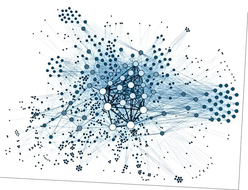 Οπτικοποίηση ενός τυπικού κοινωνικού δικτύου (Εικόνα από τον Martin Grandjean)