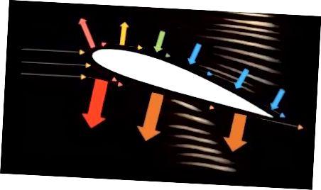 Крыла на крыле ў эксперыменце ветраных тунеляў. Крыніца: Крылы не смактаць