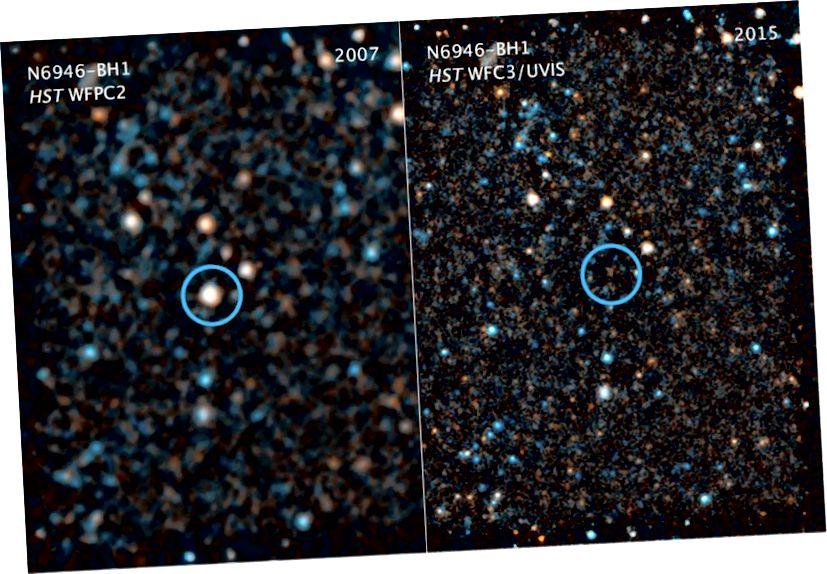 Taispeánann na grianghraif infheicthe / gar-IR ó Hubble réalta ollmhór, thart ar 25 oiread mais na Gréine, atá imithe as feidhm, gan aon supernova ná míniú eile. Is é titim dhíreach an t-aon mhíniú réasúnta iarrthóra. Creidmheas íomhá: NASA / ESA / C. Kochanek (OSU).