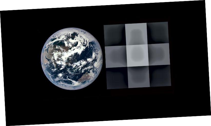 Links ein Bild der Erde von der DSCOVR-EPIC-Kamera. Richtig, dasselbe Bild wurde auf eine Auflösung von 3 x 3 Pixel verschlechtert, ähnlich wie es Forscher in zukünftigen Exoplanetenbeobachtungen sehen werden. (NOAA / NASA / STEPHEN KANE)