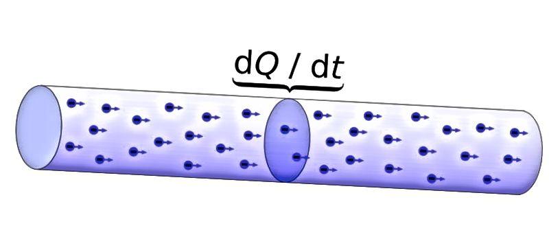 Kako struja jednoliko teče kroz vodič, ona se pokorava Newtonovom zakonu da objekt (pojedinačni naboji) ostaju u jednoličnom gibanju, ako na njega ne djeluje vanjska sila. Ali čak i ako na njih djeluje vanjska sila, njihova se inercija odupire promjenama: koncept koji stoji iza kinetičke induktivnosti. (Korisnici Wikimedije Commons lx0 / Menner)