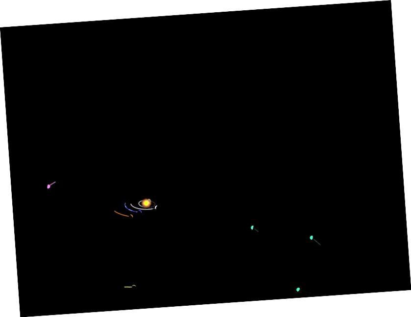 Die nominelle Flugbahn des interstellaren Asteroiden Oumuamua, berechnet auf der Grundlage der Beobachtungen vom 19. Oktober 2017 und danach. Die beobachtete Flugbahn weicht durch eine Beschleunigung ab, die extrem kleinen ~ 5 Mikrometern pro Sekunde² gegenüber den Vorhersagen entspricht, aber dies ist signifikant genug, um eine Erklärung zu verlangen. (TONY873004 VON WIKIMEDIA COMMONS)