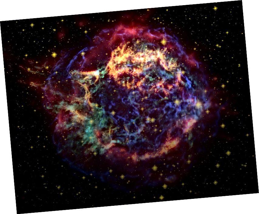 Bildnachweis: NASA / JPL-Caltech; Chandra / Spitzer / Hubble-Komposit des Überrests Cassiopeia A Supernova.