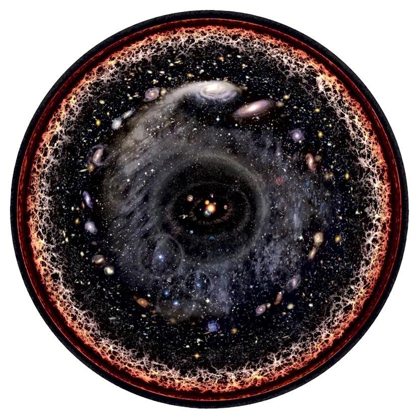 Logarithmische Skalenkonzeption des Künstlers des beobachtbaren Universums. Beachten Sie, dass wir nur begrenzt in der Zeit zurückblicken können, die seit dem heißen Urknall vergangen ist: 13,8 Milliarden Jahre oder (einschließlich der Expansion des Universums) 46 Milliarden Lichtjahre. Jeder, der in unserem Universum an jedem Ort lebt, würde von seinem Standpunkt aus fast genau dasselbe sehen. (Wikipedia-Benutzer Pablo Carlos Budassi)