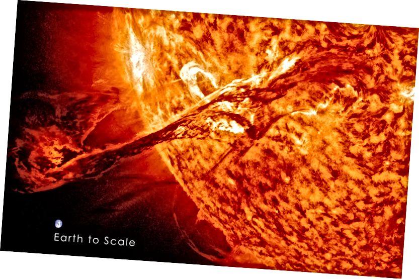 Жермен салыстырғанда күн суы. Күнделікті өмір бізді мұның ауқымы туралы ойлануға қабілетсіз етеді. Несие: NASA / SDO / AIA