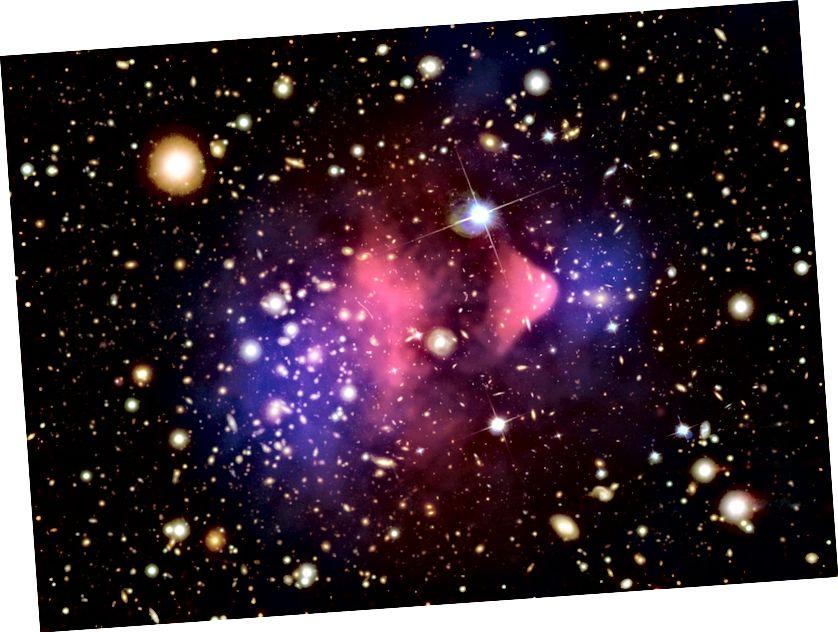 Der Bullet Cluster, die ersten kollidierenden Galaxienhaufen, die die Trennung zwischen normaler Materie (rosa, von den Röntgenstrahlen) und dunkler Materie (blau, von Gravitationslinsen) zeigen. Bildnachweis: Röntgen: NASA / CXC / CfA / M. Markevitch et al.; Objektivkarte: NASA / STScI; ESO WFI; Magellan / U. Arizona / D. Clowe et al. Optisch: NASA / STScI; Magellan / U. Arizona / D. Clowe et al.