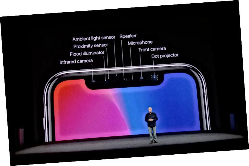 Apple сделала этот шаг вперед, внедрив все это в переднюю камеру iPhone X для FaceID.