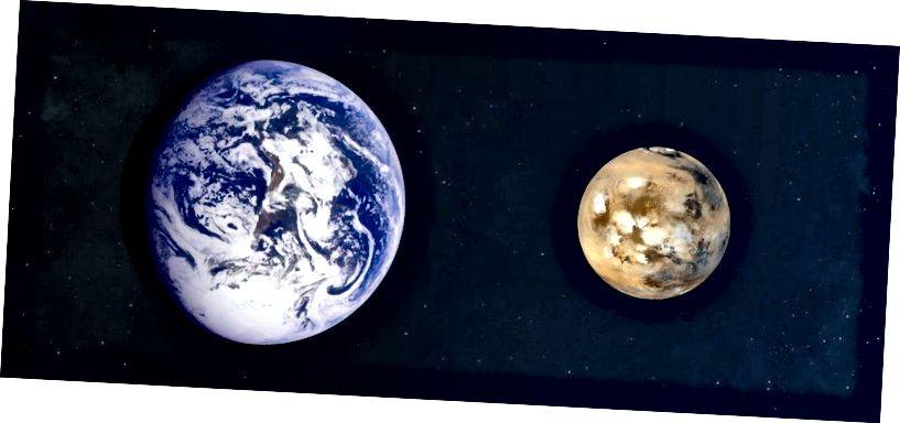 Apakah terikat oleh gravitasi, elektromagnetisme, atau gaya lain apa pun, ukuran benda-benda yang disatukan dan stabil tidak akan berubah bahkan saat Semesta mengembang. Jika Anda bisa mengatasi ekspansi kosmik, Anda akan tetap terikat selamanya. (NASA, BUMI DAN MARS KE SKALA)
