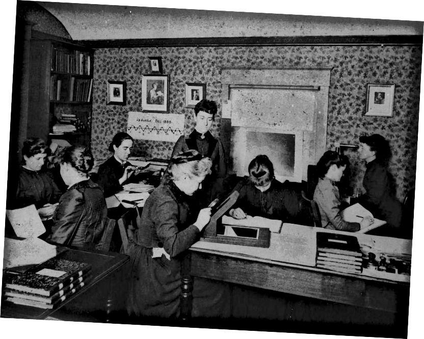 Преди повече от век жените са били подложени на различно третиране от мъжете в академичните кръгове и институции. Тук през 2018 г. игралното поле все още е далеч от ниво, въпреки че причините са далеч по-коварни, отколкото очевидни в наши дни. (ЗАБАВЛЕНИЕ НА КОЛЕГИЯ HARVARD, CIRCA 1890)