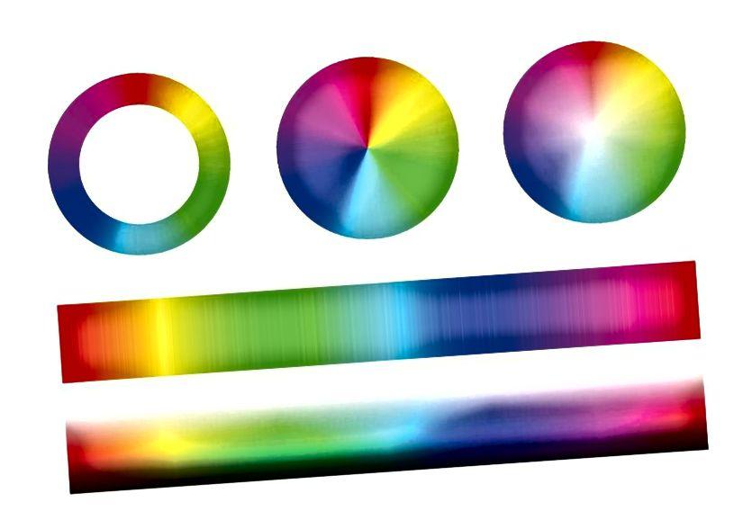 Когато бъдете представени с избор между предмети, които имат различни цветове, нюанси, яркост или нива на насищане, разнообразие от животни и човешки популации ще показват предпочитания, които съществуват, когато ги групирате заедно по произволен брой модели. Трябва да сме внимателни, когато правим изводи какво означава това за вродени човешки предпочитания. (Гети)