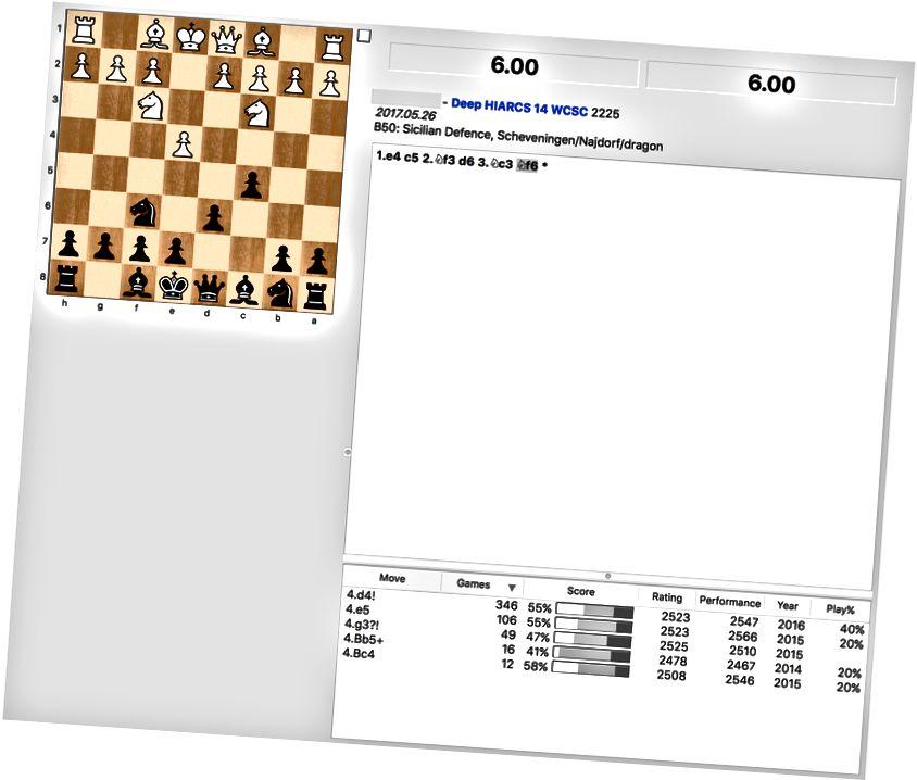 Slika 1: Uzorak zaslona softvera HIARCS Chess Engine, zabilježite kako motor odmah generira popis najčešćih poteza u postocima, a zatim i procjenu snage tog poteza.