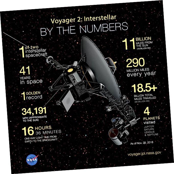 Slikovni krediti: NASA
