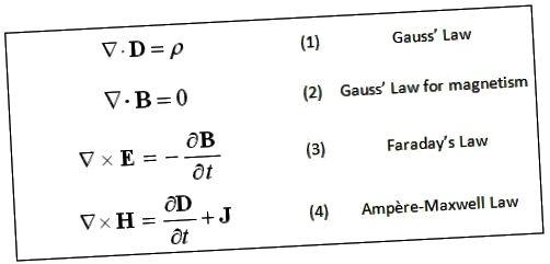 Гэта таксама курс, дзе вы пазнаёміцеся з раўнаннямі Максвела