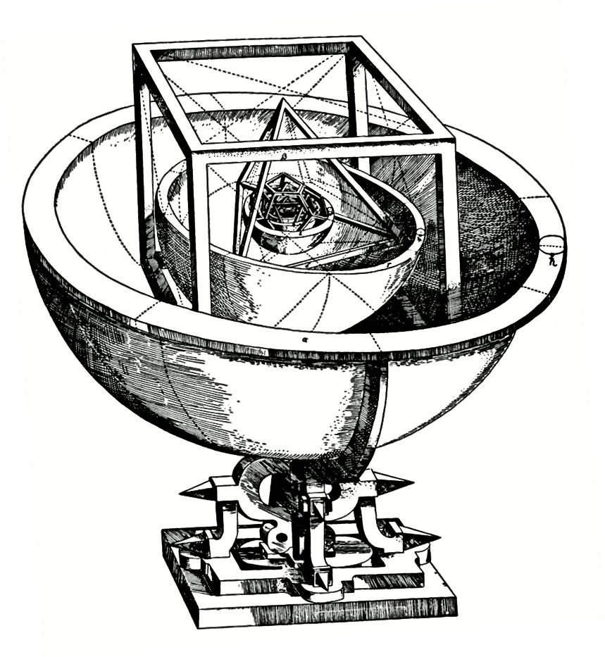 Indem Kepler jeden Planeten auf einer Kugel umkreist, die von einem (oder zwei) der fünf platonischen Körper getragen wird, theoretisiert er, dass es genau sechs Planeten mit genau definierten Umlaufbahnen geben muss. Bildnachweis: J. Kepler, Mysterium Cosmographicum (1596).